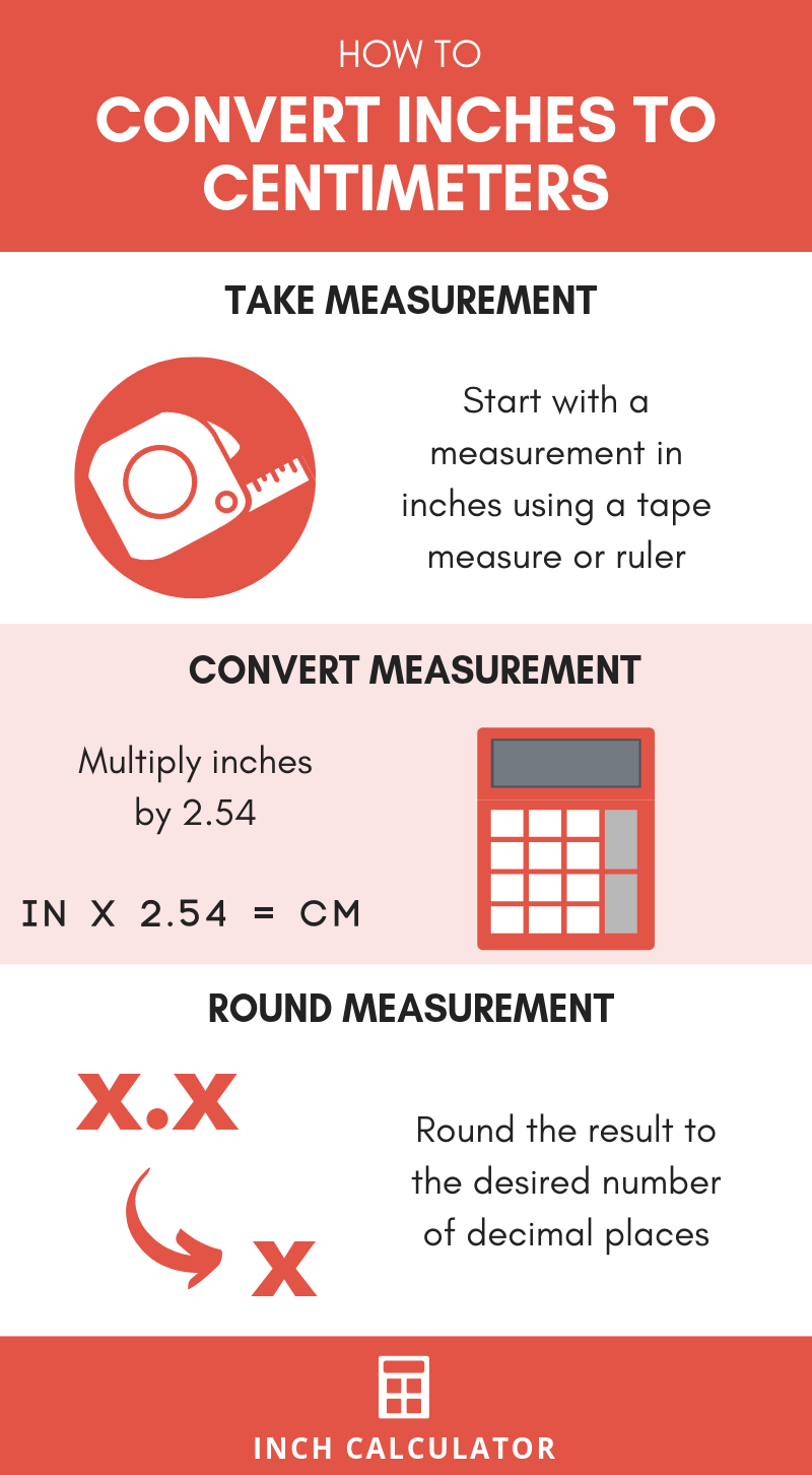 Inches to cm Conversion (Inches To Centimeters) - Inch ...