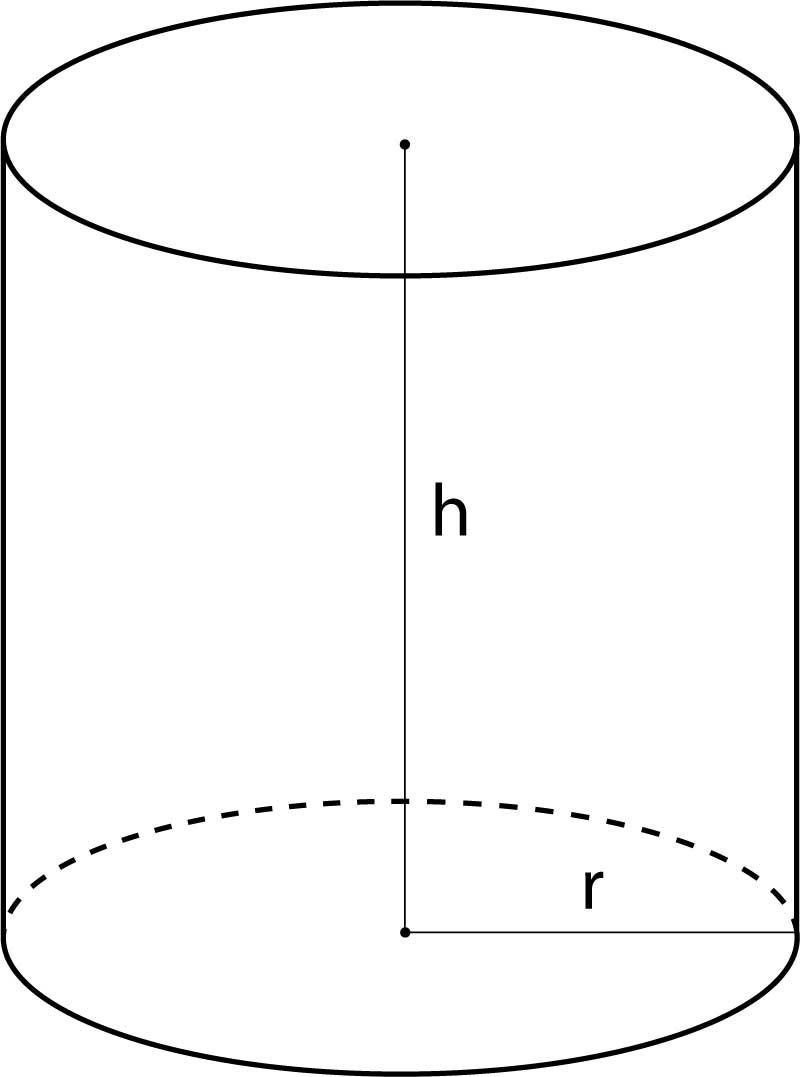 Cylinder    Cubic Yardage Calculator  Inch Calculator