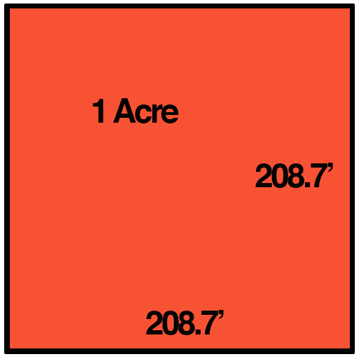 Acres unit of measurement conversion