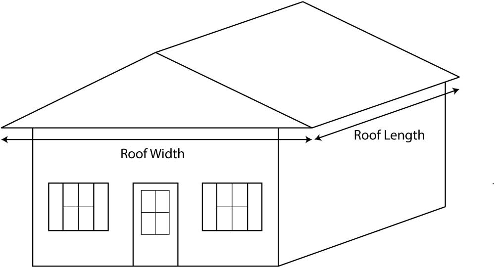 Measure a roof from the ground by measuring the building and accounting for the overhang of the roof.