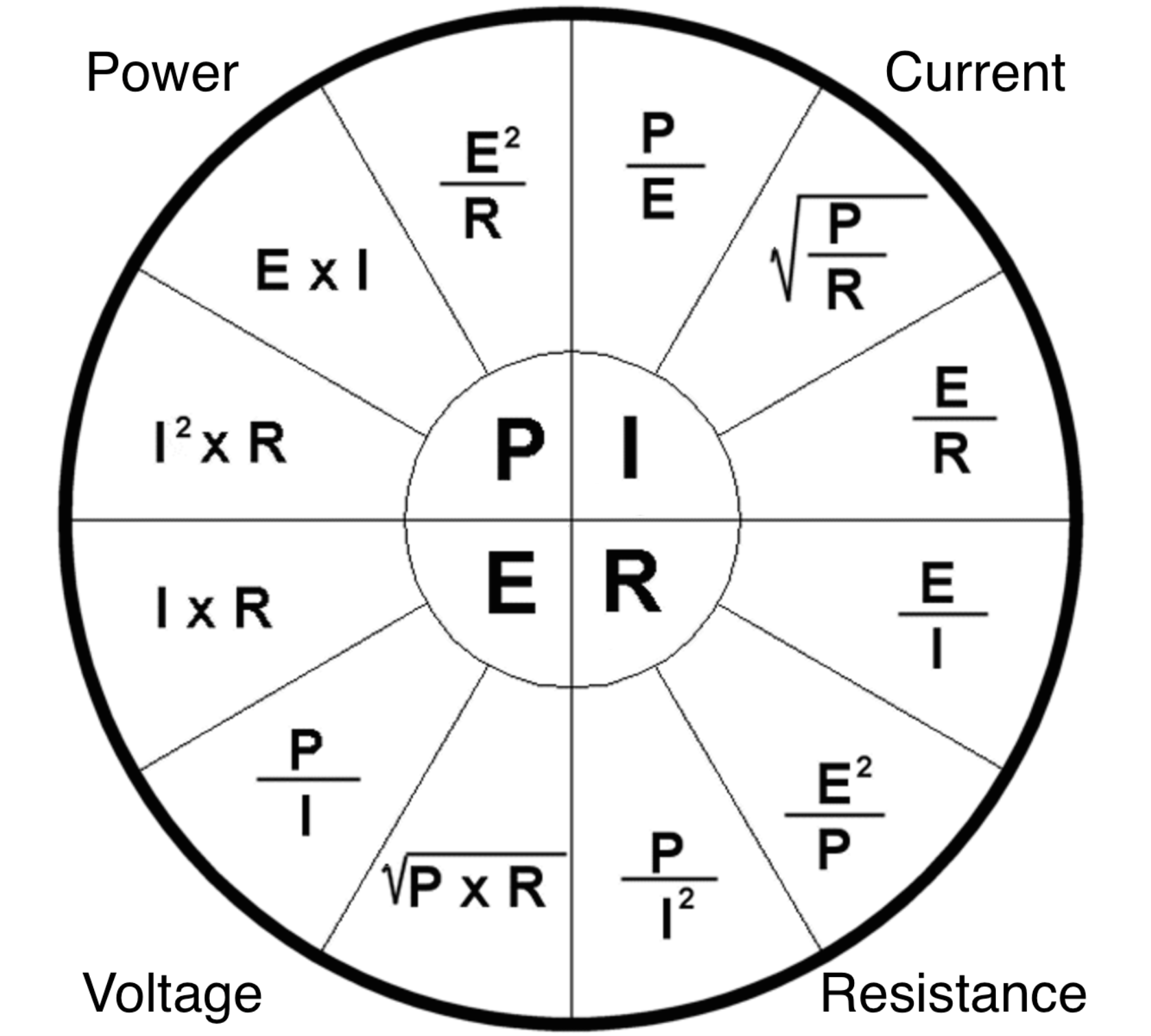 Chart showing all the formulas to find volts, watts, amps, and ohms using the Ohm's Law and Watt's Law