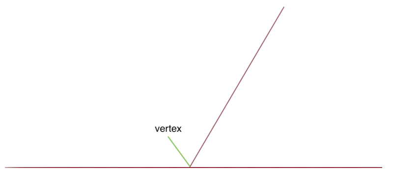 vertex where two lines meet