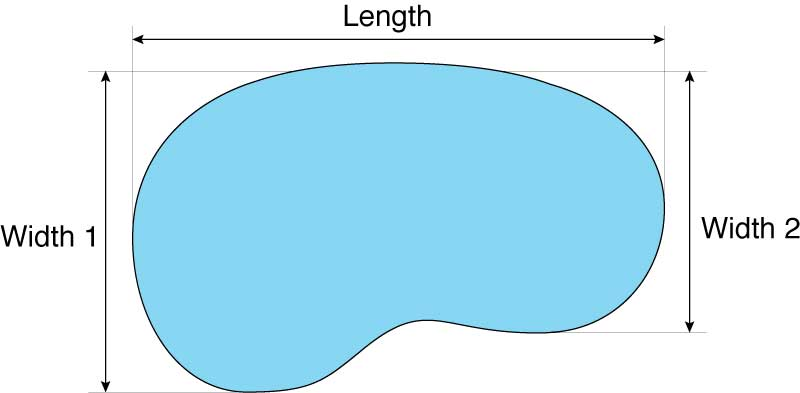 Calculate the volume of an oblong swimming pool by adding the short width and the long width then multiplying by .45 by length by depth then by 7.48