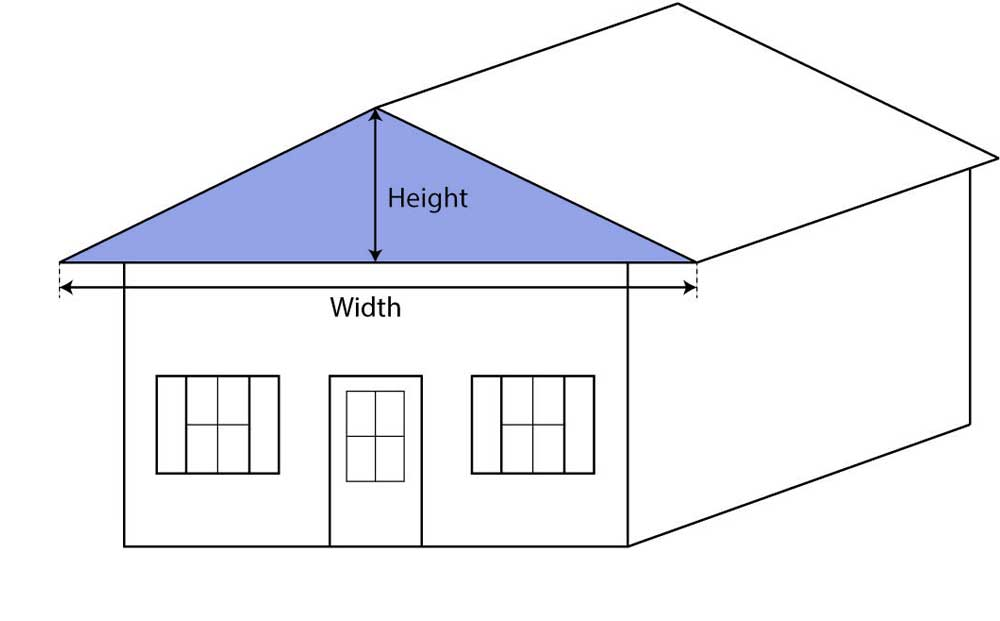 Get the dimensions for a gable by measuring the width of the gable and the height of the peak