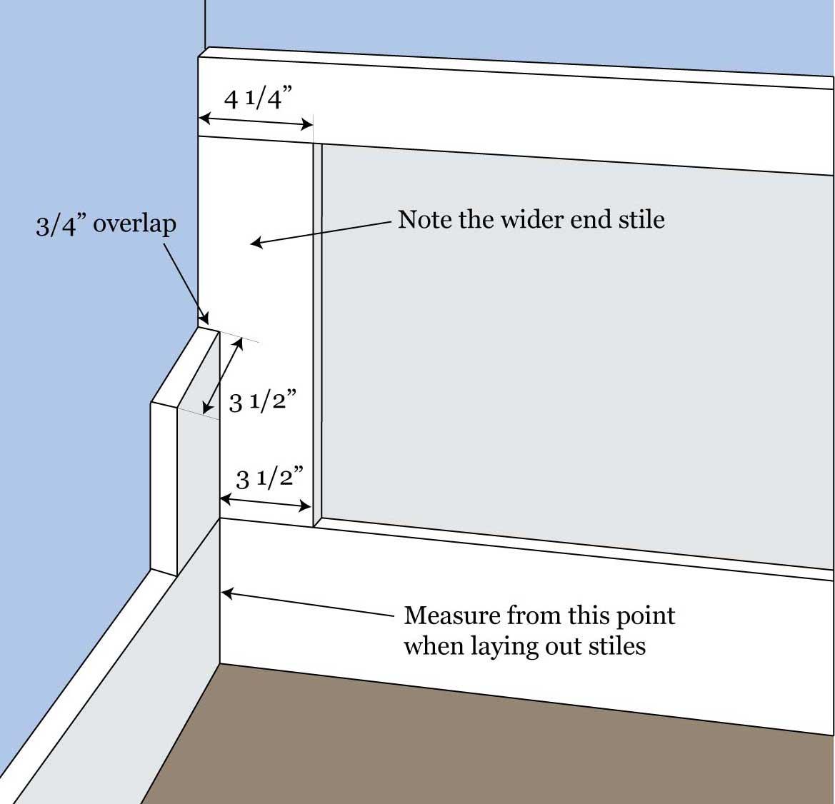 Wainscoting Layout Calculator Inch Calculator