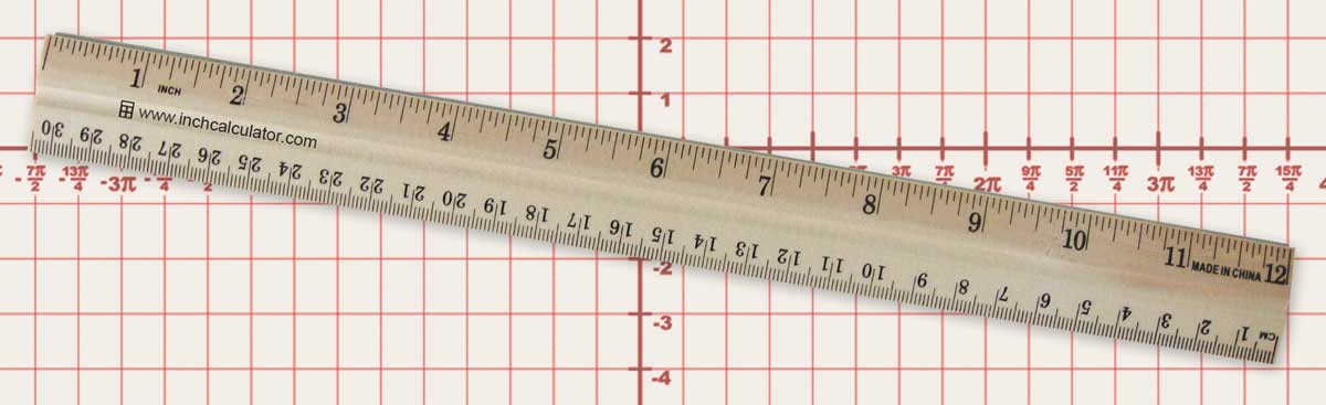 Ruler Information Uses And Types Inch Calculator