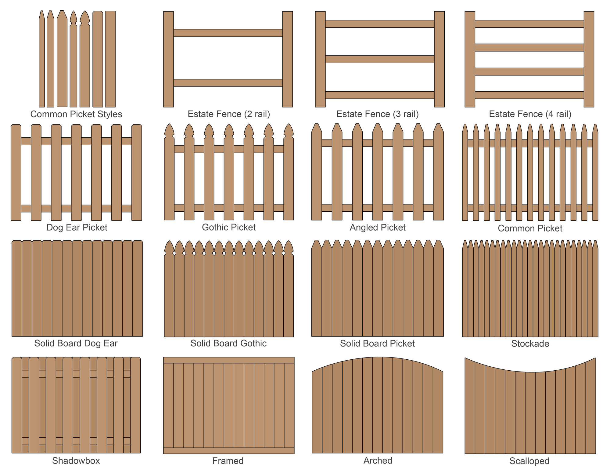 Common fence styles including picket, privacy, and estate fence styles