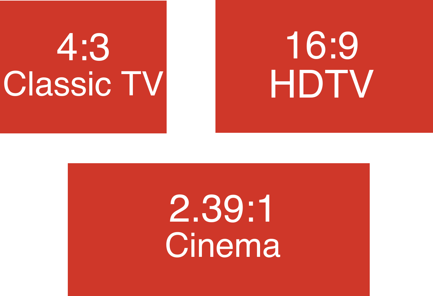 The most common video aspect ratios for TV and video are 4:3, 16:9, and 2.39:1