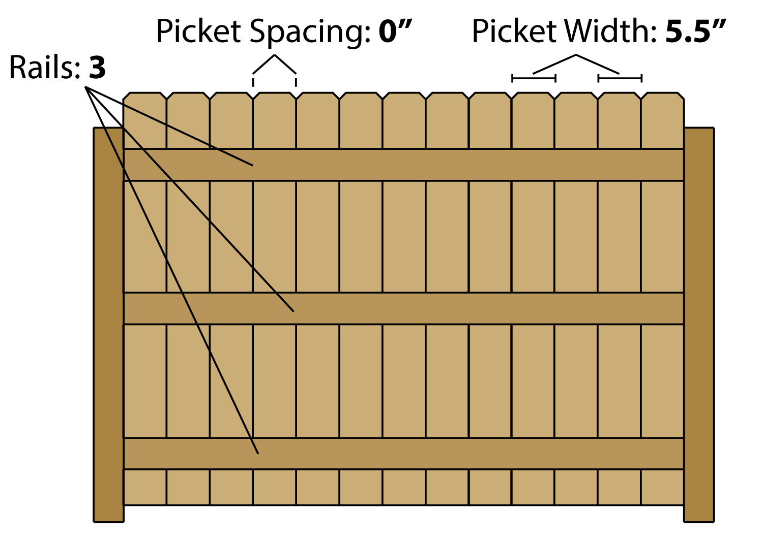 5 8 Cedar Fence Boards How To Build A Horizontal Fence