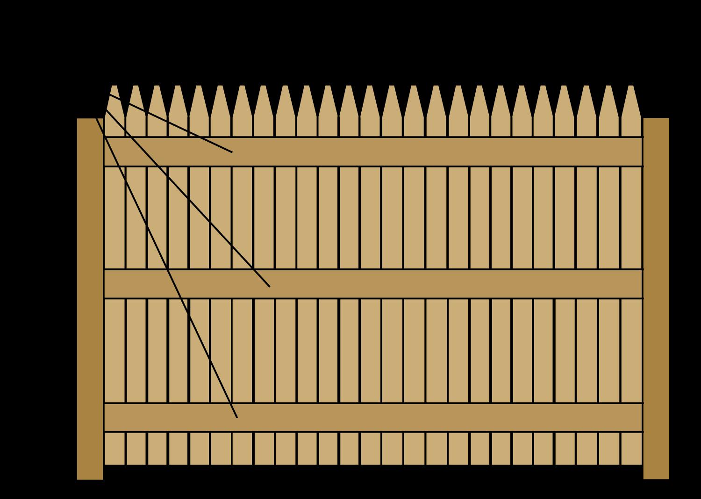 Stockade Fence Inch Calculator
