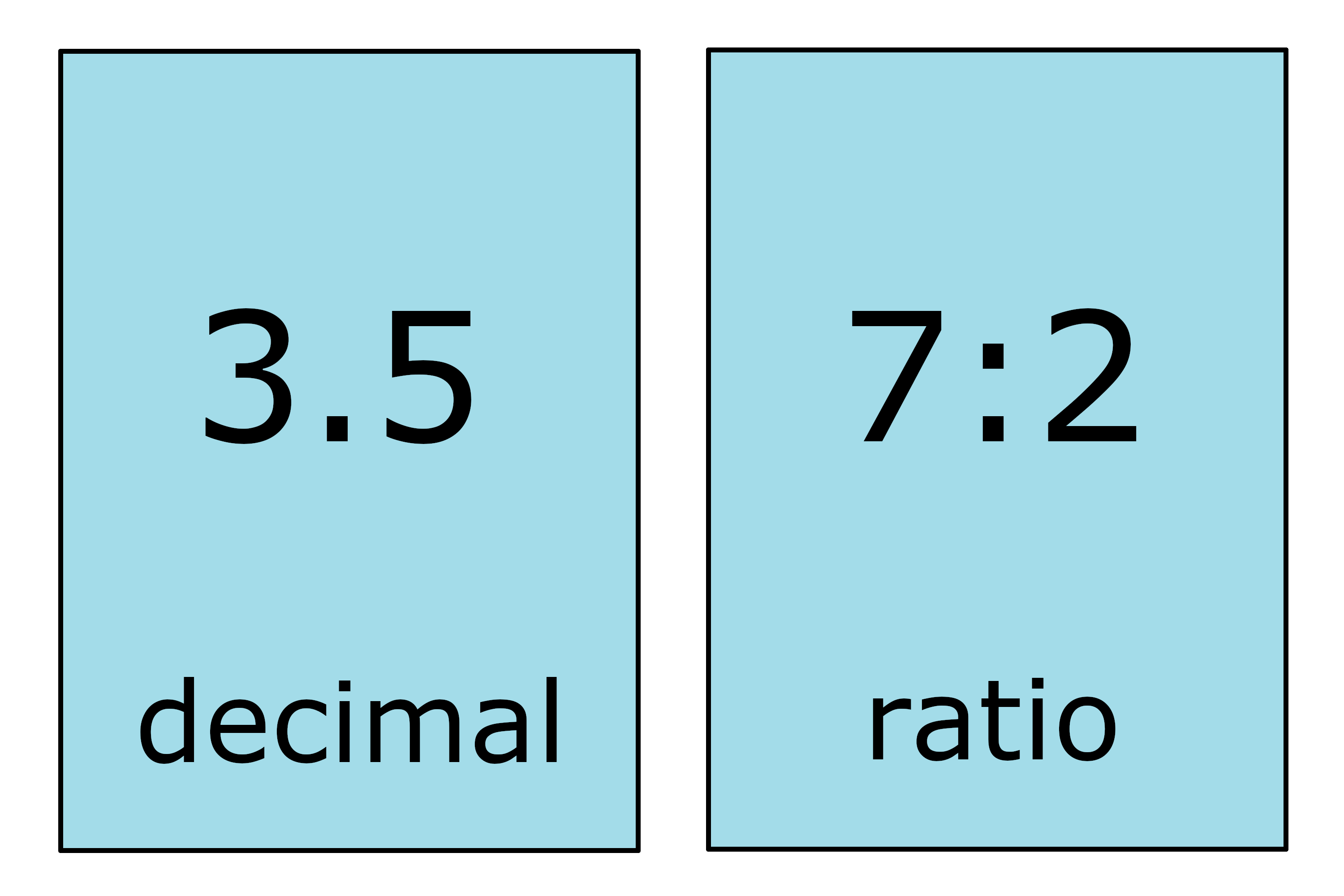 simplest form calculator ratio  Decimal to Ratio Calculator - Inch Calculator