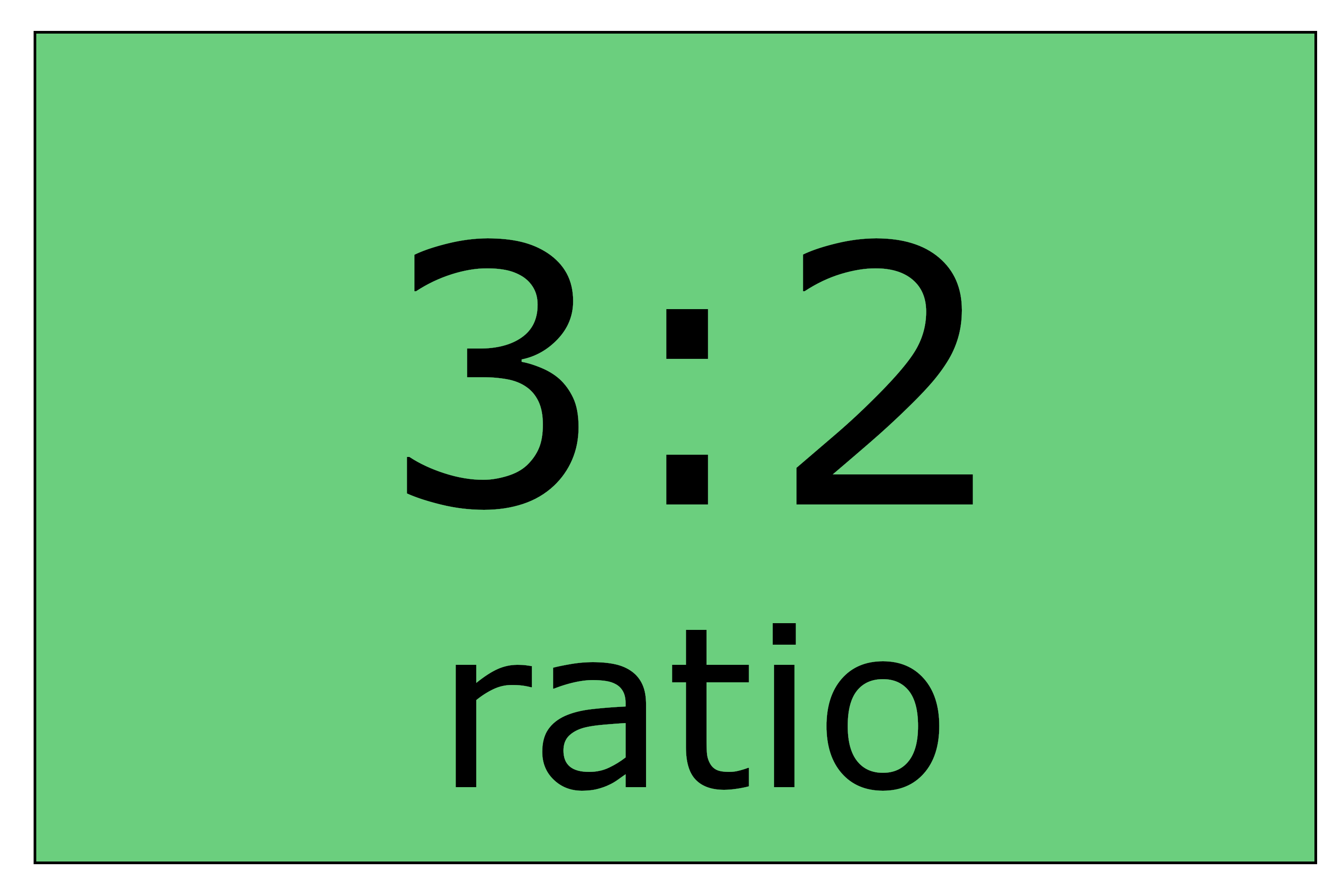 expression of the ratio 3:2 showing what a ratio looks like