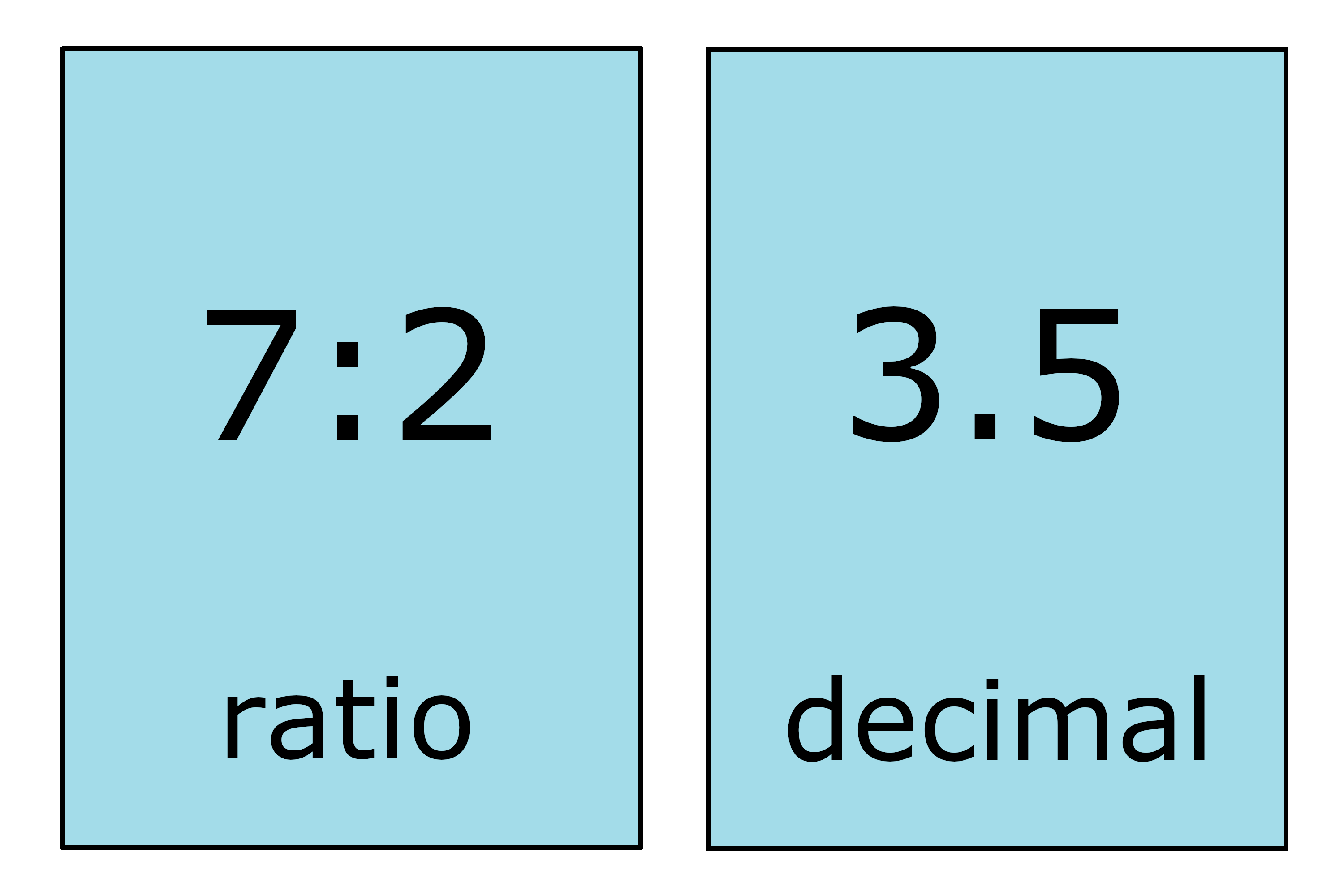 Ratio To Decimal Calculator