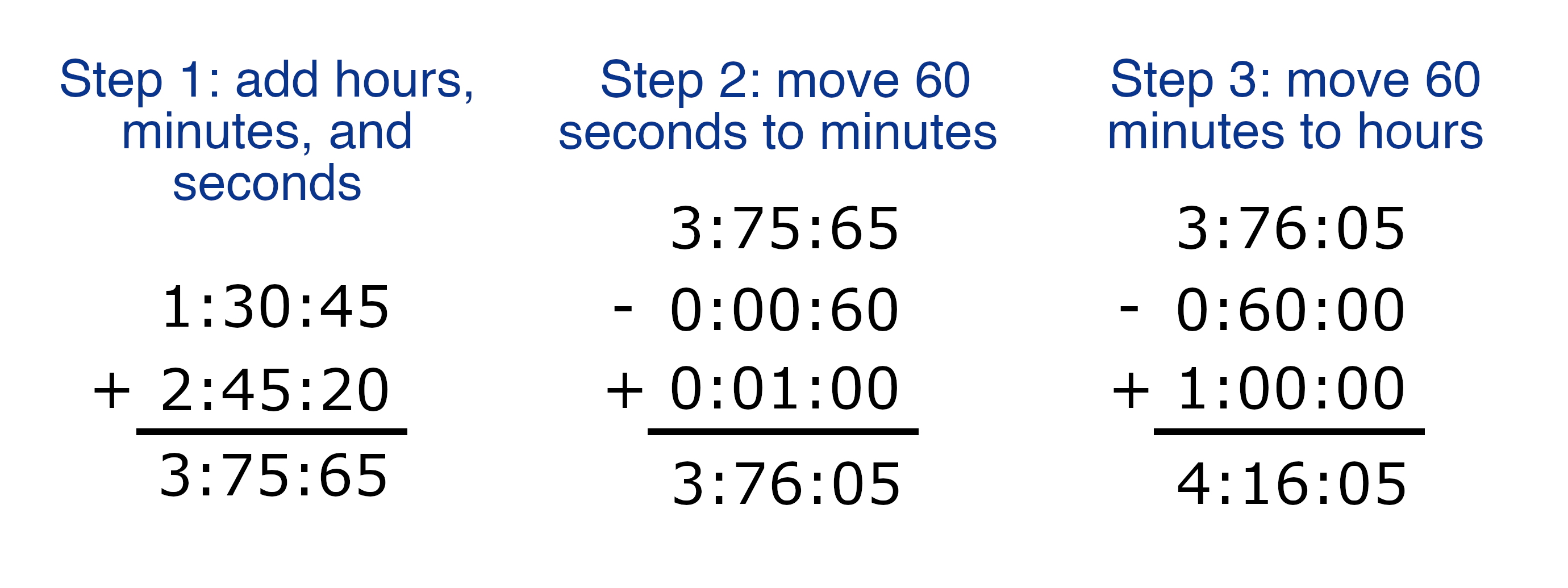 image showing the steps to add two time values together