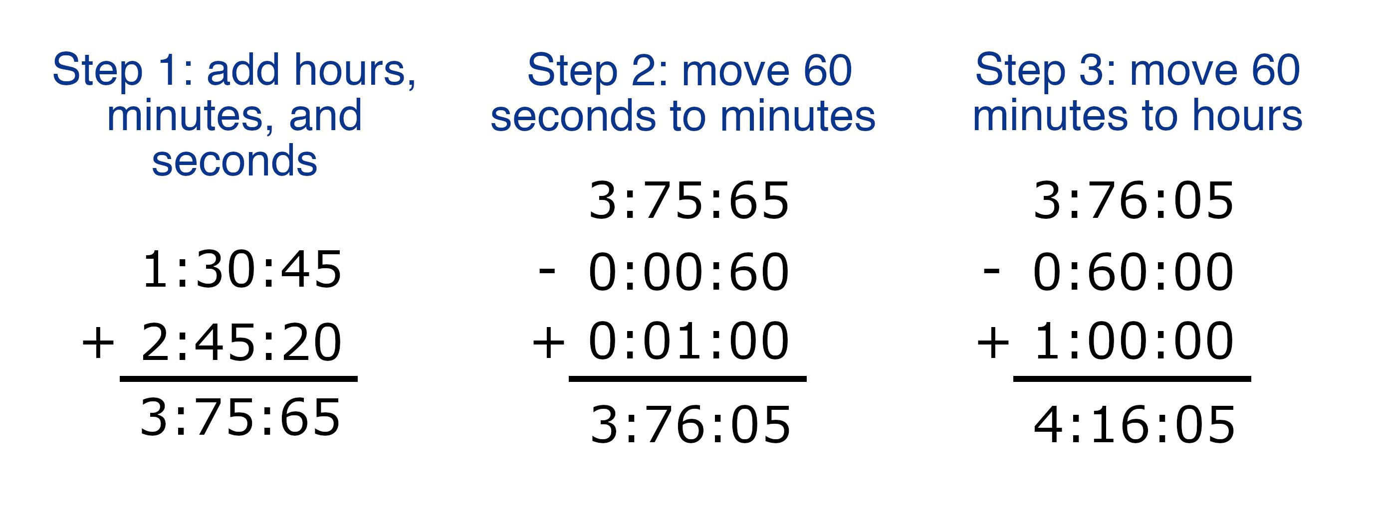Add Times Calculator - Inch Calculator