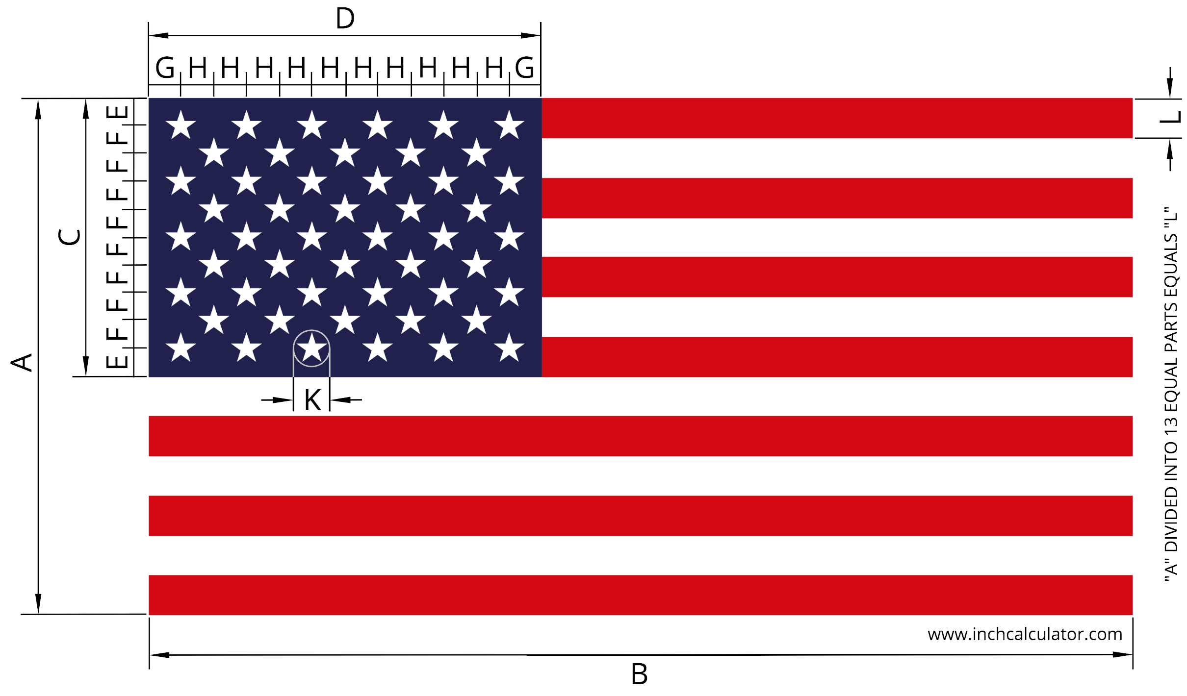 image relating to Printable American Flag Star Stencil called American Flag Measurement Dimensions Calculator - Inch Calculator