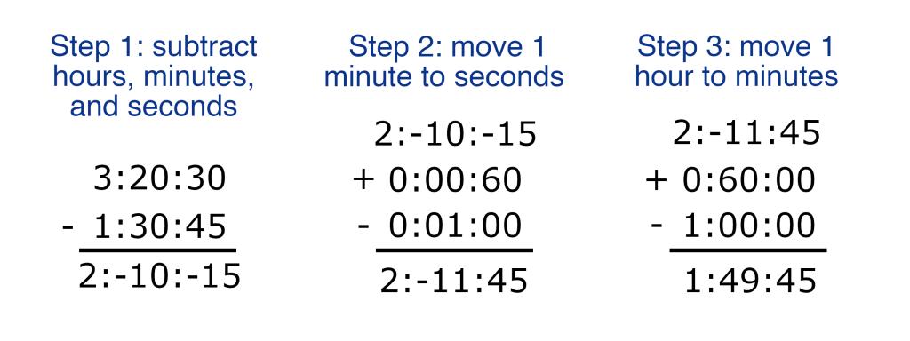 Subtract Times Calculator Inch Calculator