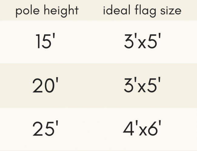 flag size for flagpole