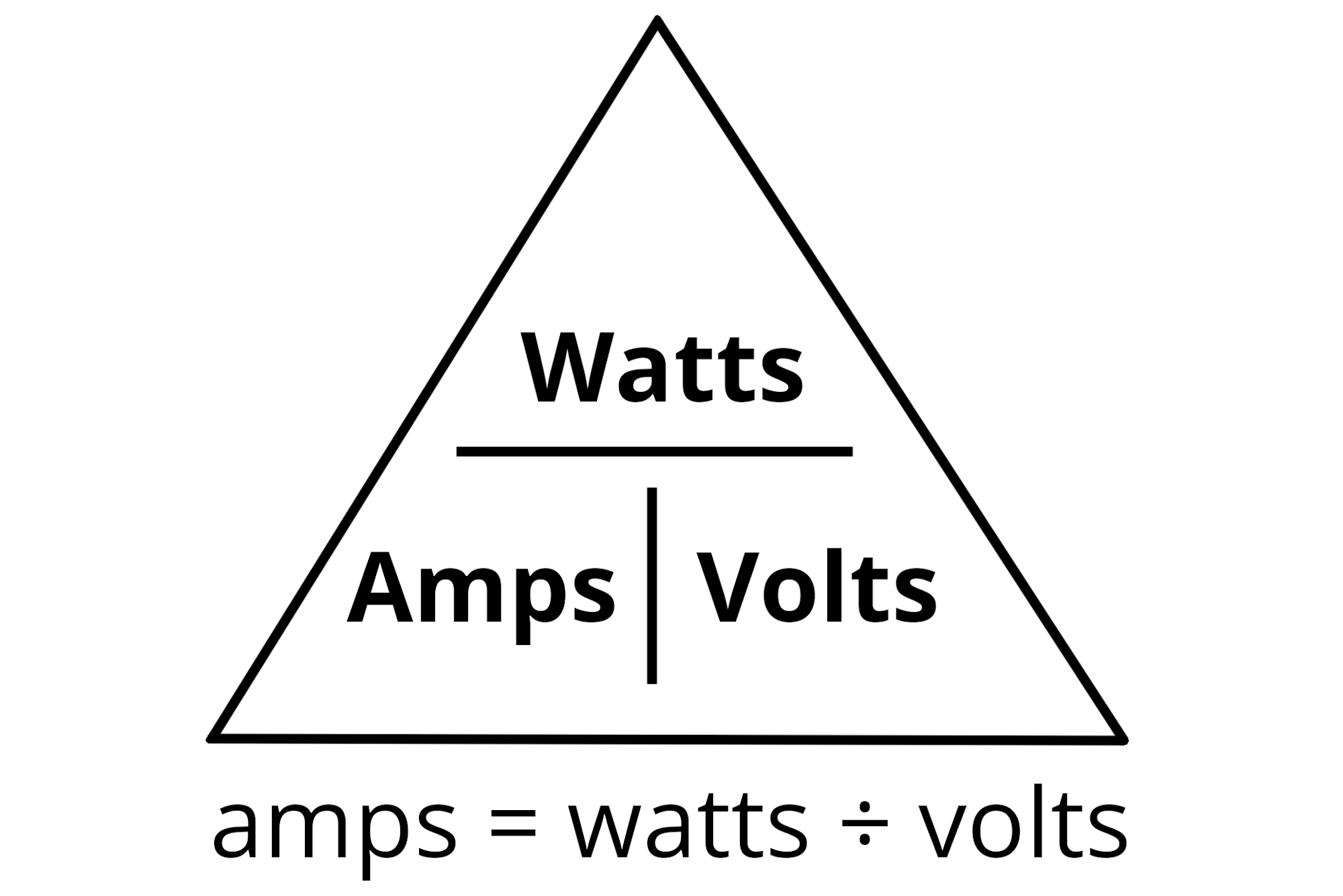 10 amps