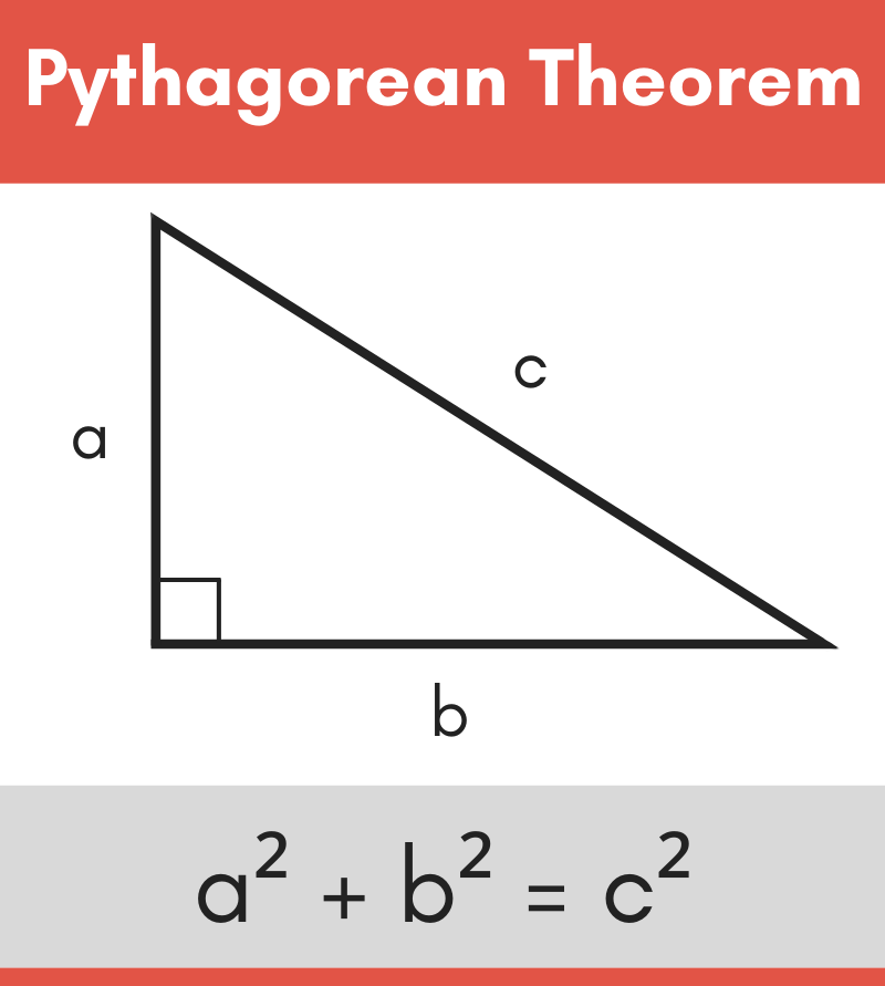 The Pythagorean Theorem can be used to ensure a fence corner is a 90 degree angle